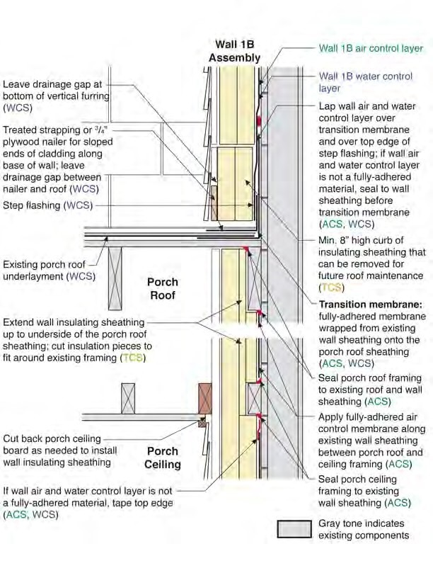 How to install step flashing on existing roof one level wet room