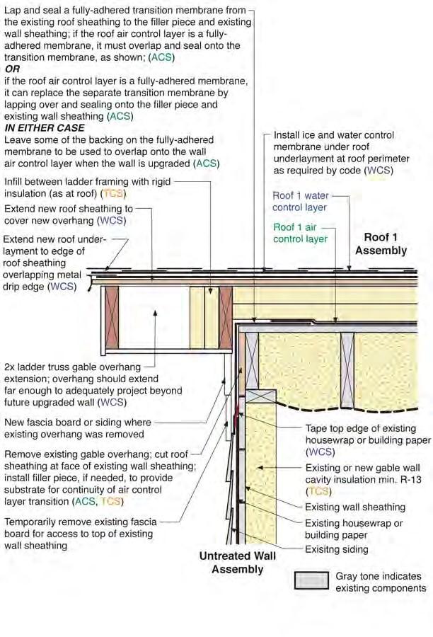 Attic/Roof-to-Exterior Frame Wall | Deep Energy Retrofit - Builder