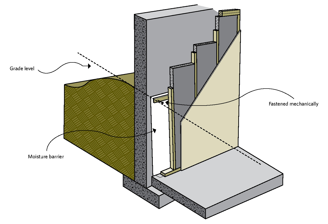 Frame Wall With Single Or Double Layer Of Batt Insulation